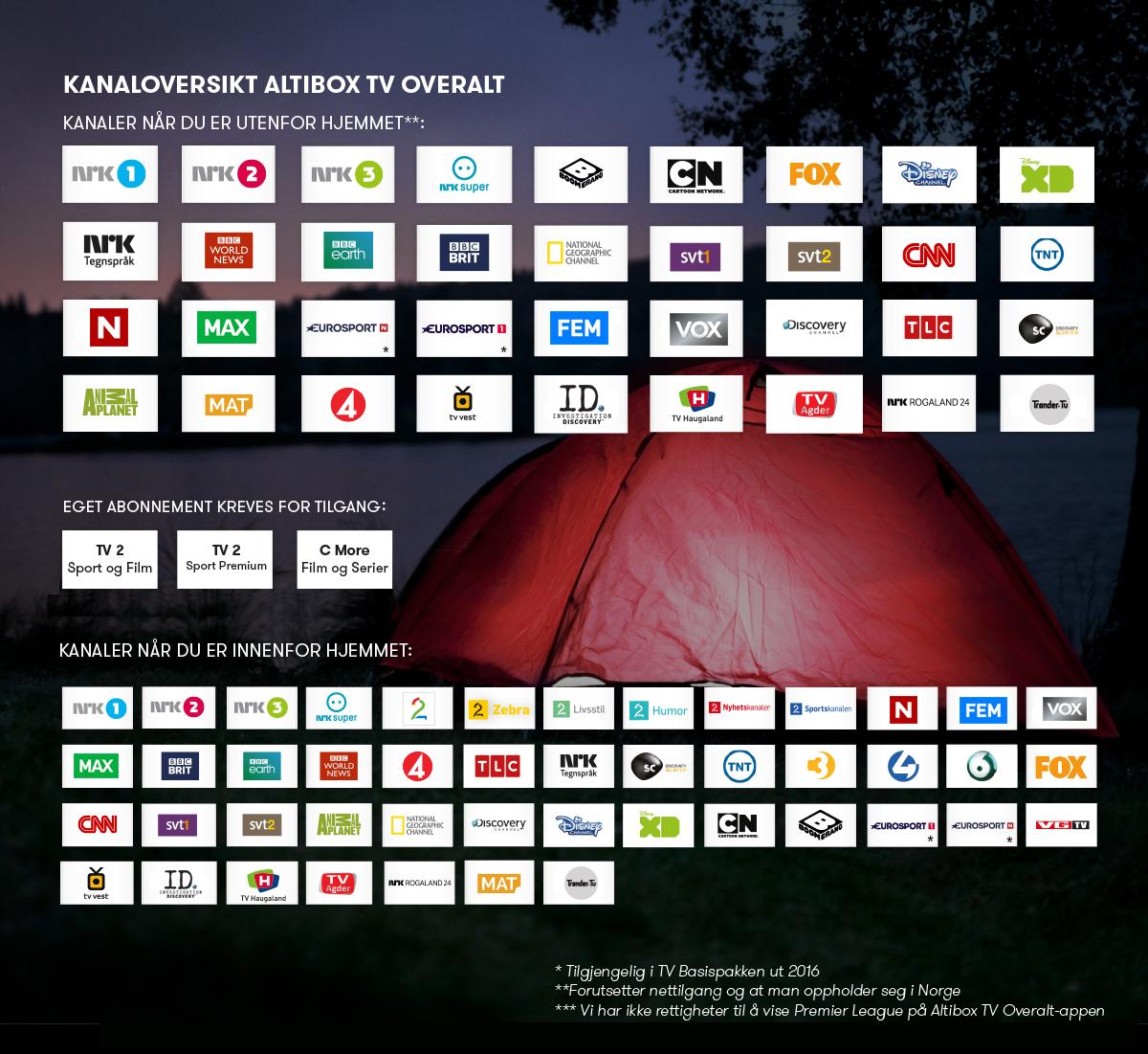 tv-overalt-kanaloversikt_oppdatert