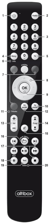R97-knappeforklaring