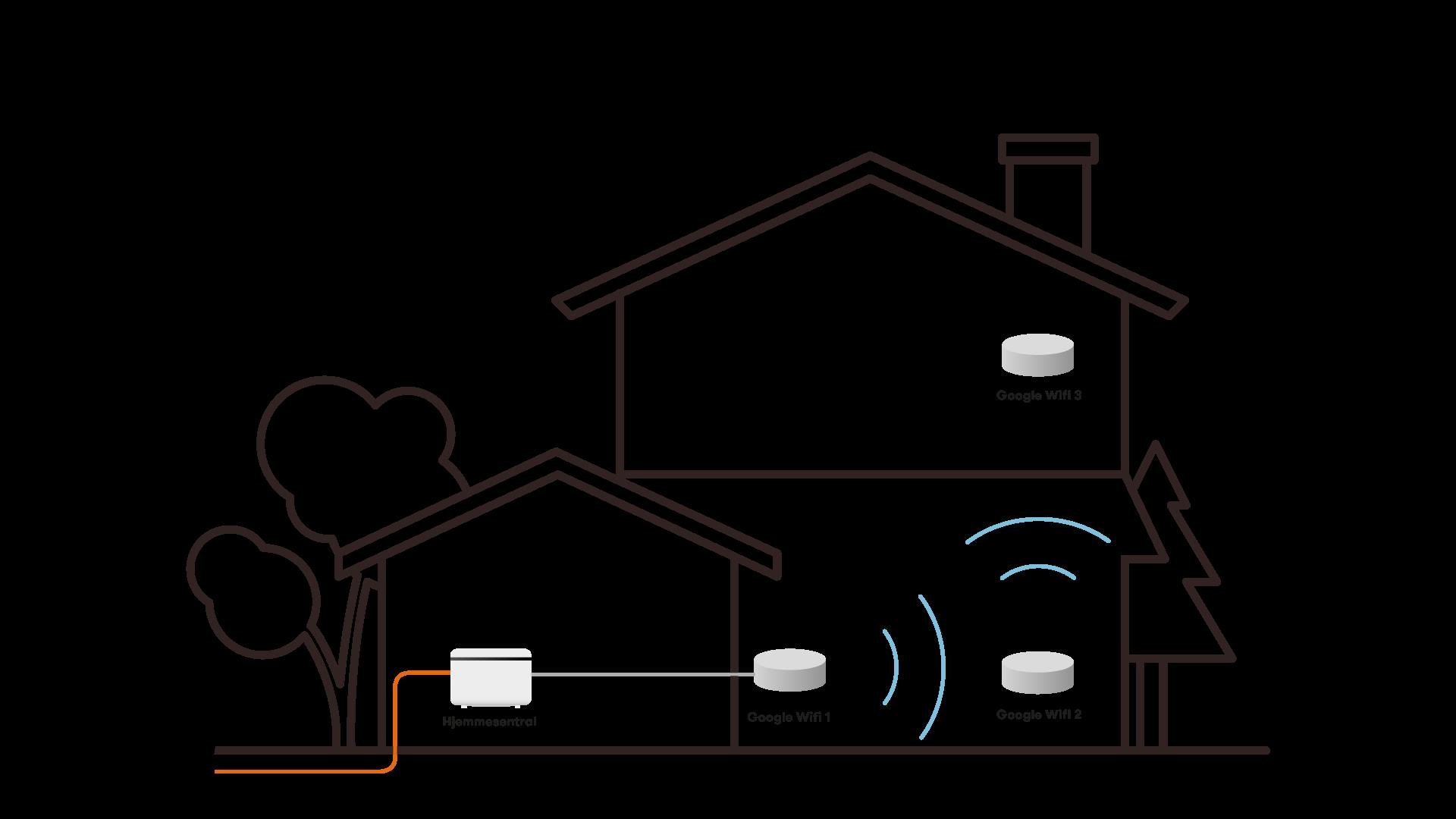 Wifi_home_web
