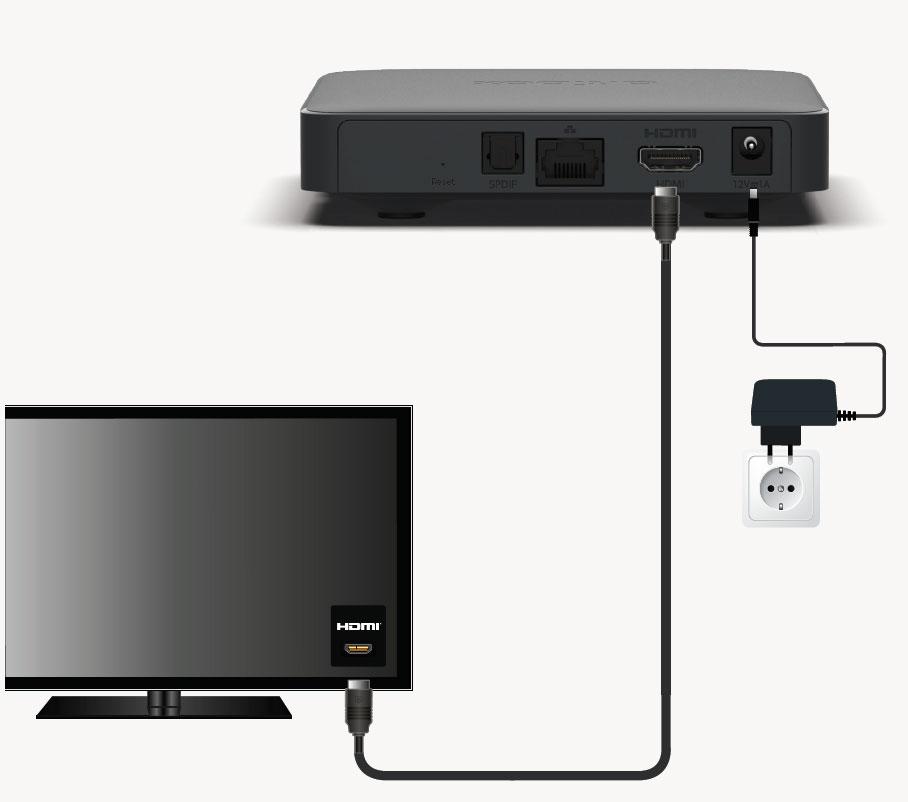 ATV-setup-Wifi-hardware